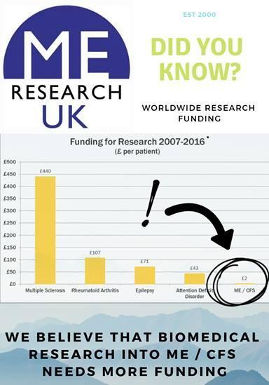 graf-forskningsmidler.jpg